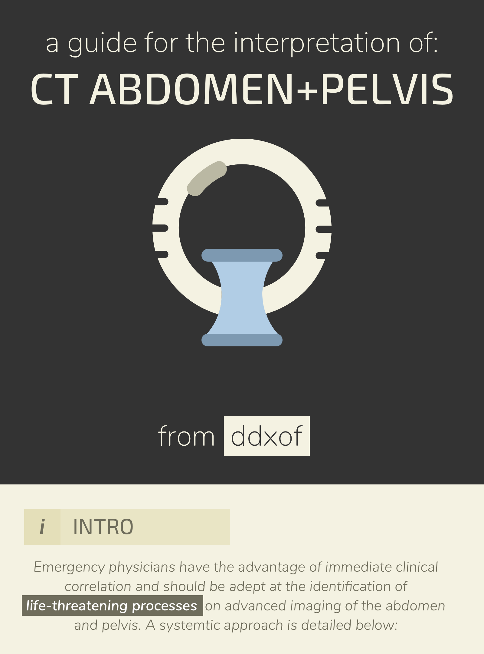 Infographic: CT Abdomen/Pelvis Interpretation
